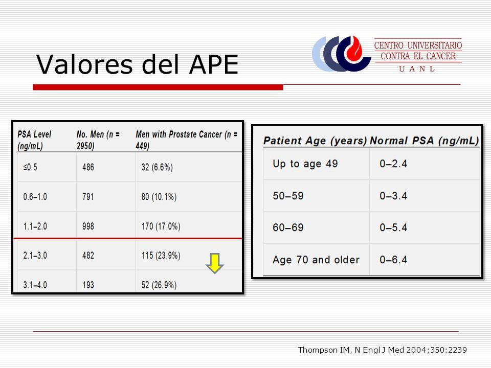 Valores del APE Thompson IM, N Engl J Med 2004;350:2239