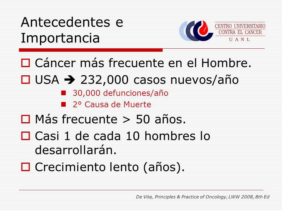Antecedentes e Importancia Cáncer más frecuente en el Hombre. USA 232,000 casos nuevos/año 30,000 defunciones/año 2° Causa de Muerte Más frecuente > 5