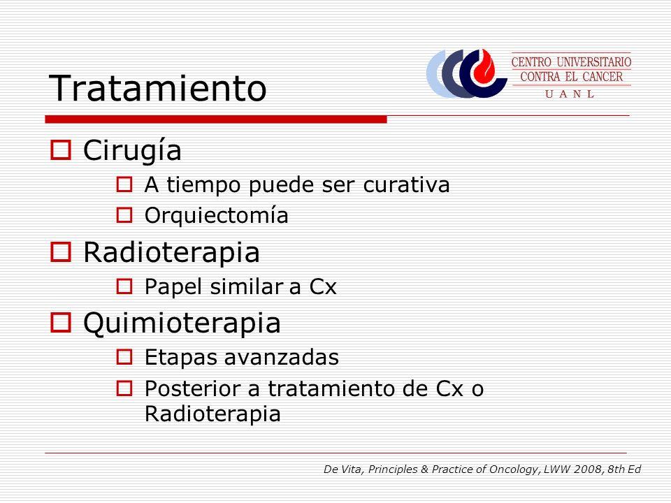 Tratamiento Cirugía A tiempo puede ser curativa Orquiectomía Radioterapia Papel similar a Cx Quimioterapia Etapas avanzadas Posterior a tratamiento de