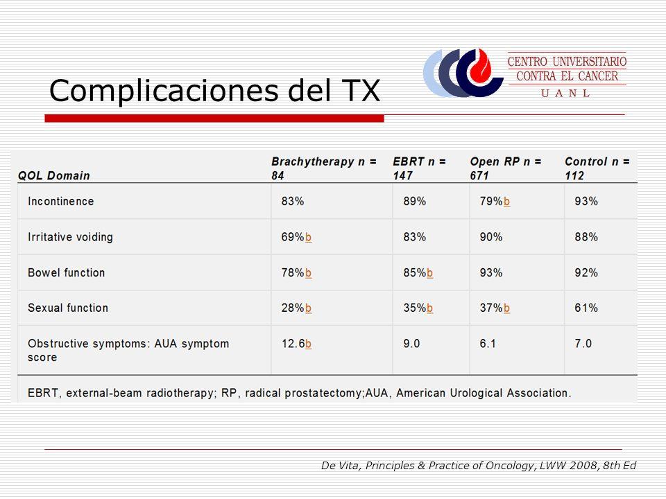 Complicaciones del TX De Vita, Principles & Practice of Oncology, LWW 2008, 8th Ed