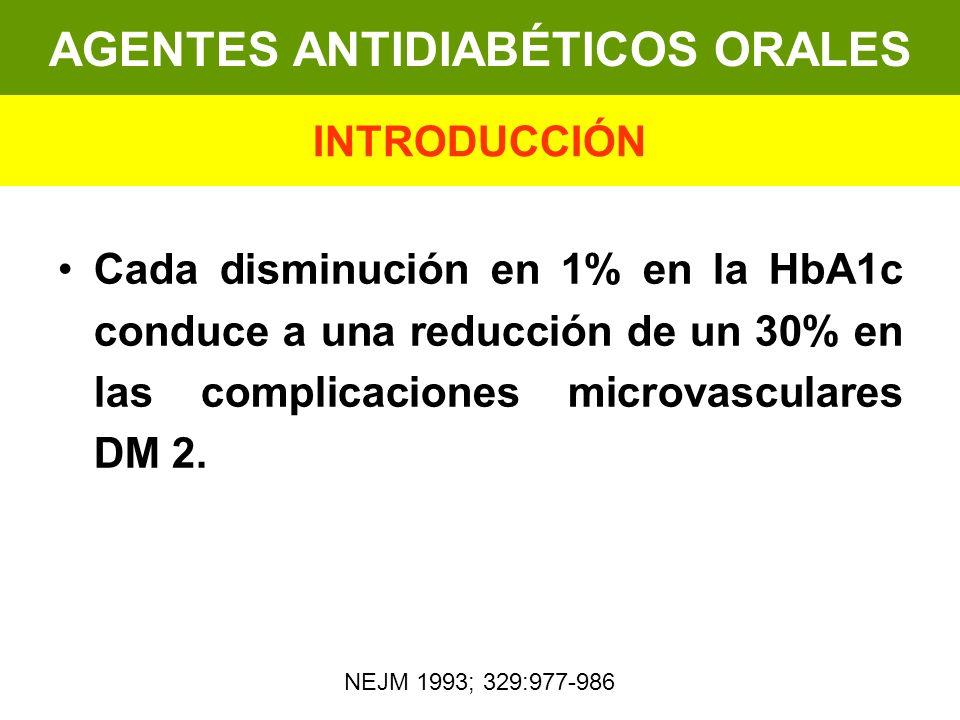 Cada disminución en 1% en la HbA1c conduce a una reducción de un 30% en las complicaciones microvasculares DM 2. AGENTES ANTIDIABÉTICOS ORALES INTRODU