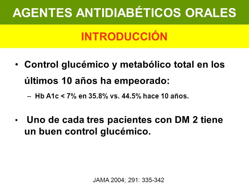 Control glucémico y metabólico total en los últimos 10 años ha empeorado: –Hb A1c < 7% en 35.8% vs. 44.5% hace 10 años. Uno de cada tres pacientes con