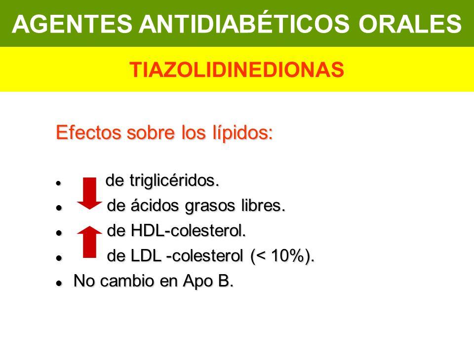 Efectos sobre los lípidos: de triglicéridos. de triglicéridos. de ácidos grasos libres. de ácidos grasos libres. de HDL-colesterol. de HDL-colesterol.
