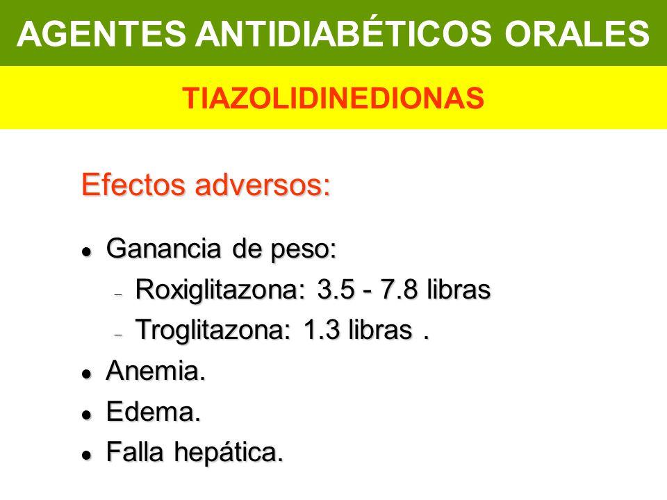 Efectos adversos: Ganancia de peso: Ganancia de peso: Roxiglitazona: 3.5 - 7.8 libras Roxiglitazona: 3.5 - 7.8 libras Troglitazona: 1.3 libras. Trogli