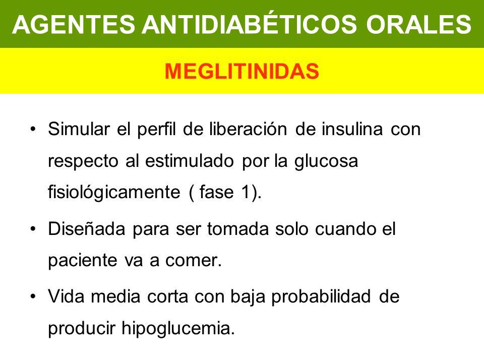 Simular el perfil de liberación de insulina con respecto al estimulado por la glucosa fisiológicamente ( fase 1). Diseñada para ser tomada solo cuando