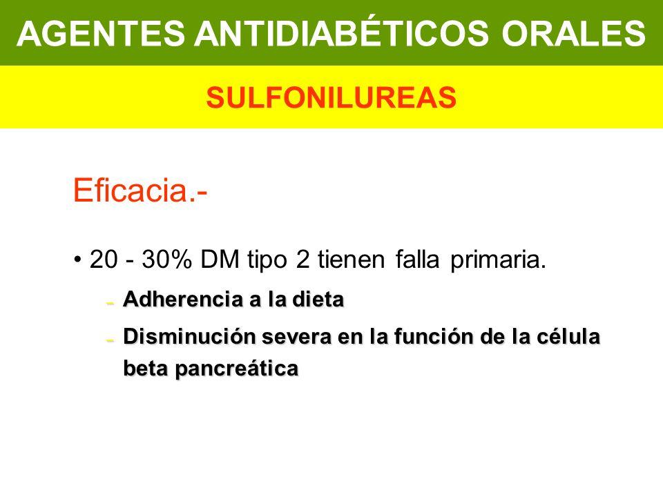 Eficacia.- 20 - 30% DM tipo 2 tienen falla primaria. – Adherencia a la dieta – Disminución severa en la función de la célula beta pancreática AGENTES