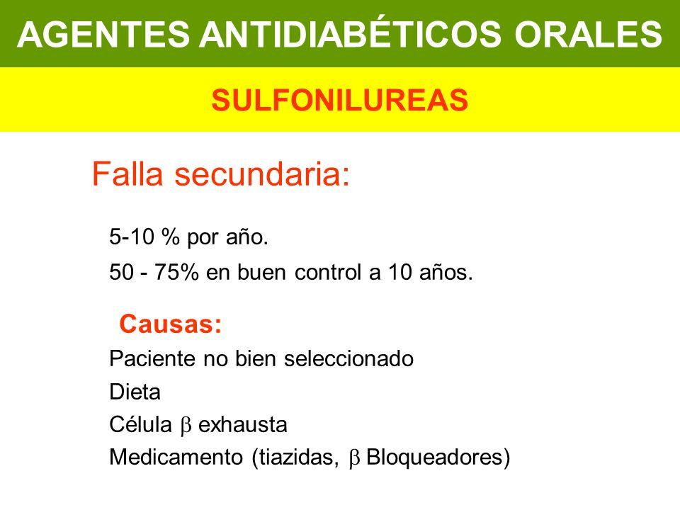 Falla secundaria: 5-10 % por año. 50 - 75% en buen control a 10 años. Causas: Paciente no bien seleccionado Dieta Célula exhausta Medicamento (tiazida