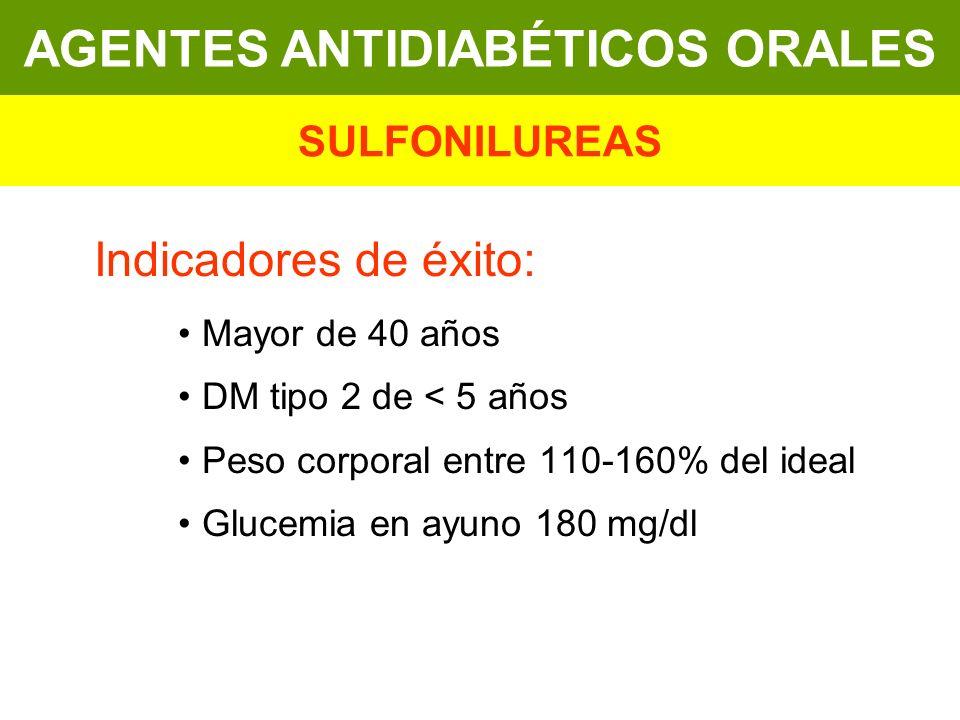 Indicadores de éxito: Mayor de 40 años DM tipo 2 de < 5 años Peso corporal entre 110-160% del ideal Glucemia en ayuno 180 mg/dl AGENTES ANTIDIABÉTICOS