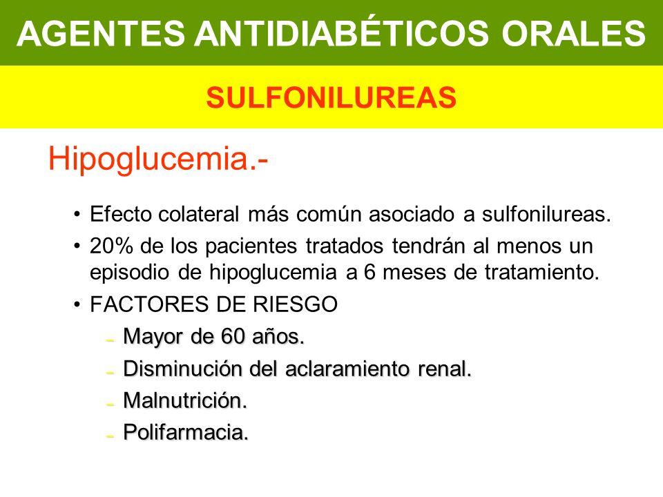 Hipoglucemia.- Efecto colateral más común asociado a sulfonilureas. 20% de los pacientes tratados tendrán al menos un episodio de hipoglucemia a 6 mes