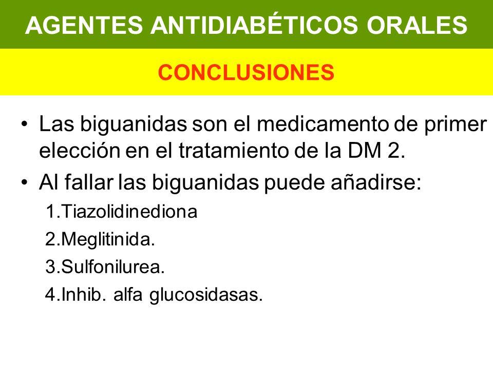 Las biguanidas son el medicamento de primer elección en el tratamiento de la DM 2. Al fallar las biguanidas puede añadirse: 1.Tiazolidinediona 2.Megli