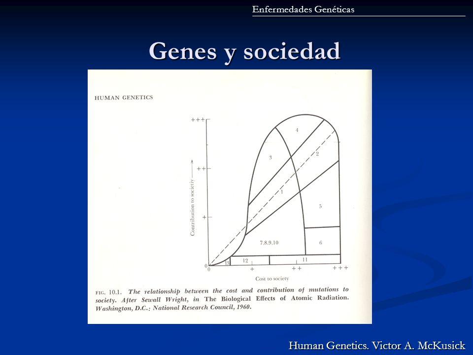 Genes y sociedad Enfermedades Genéticas Human Genetics. Victor A. McKusick