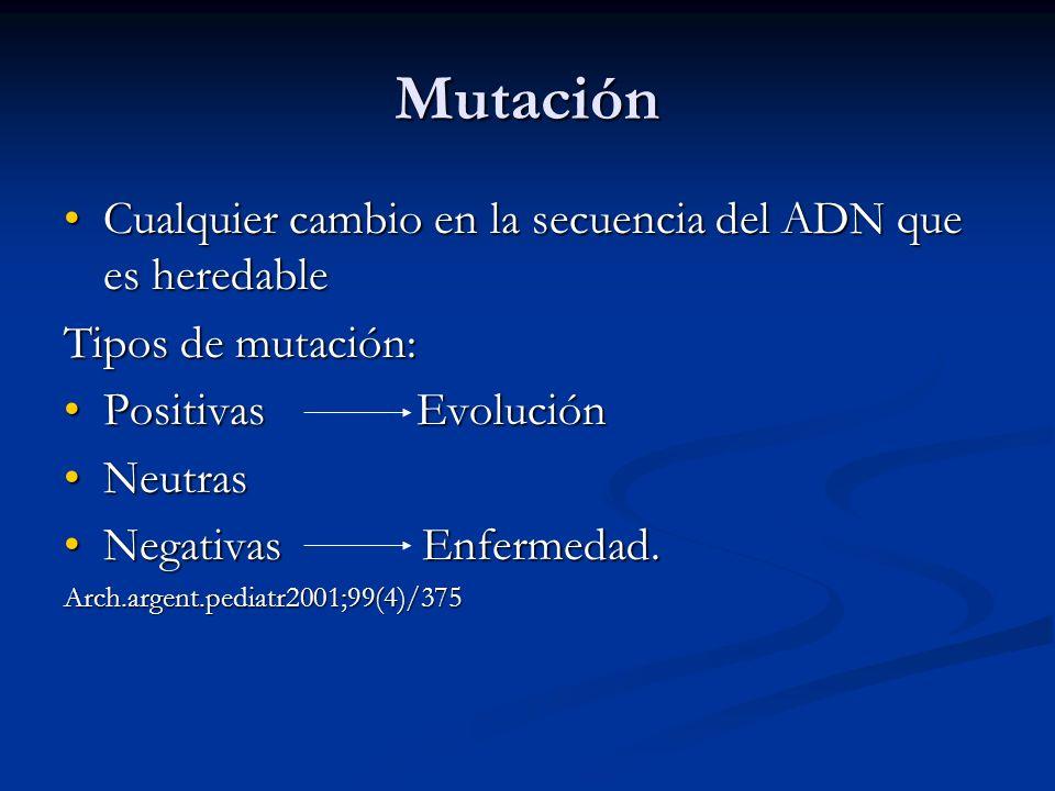 Mutación Cualquier cambio en la secuencia del ADN que es heredableCualquier cambio en la secuencia del ADN que es heredable Tipos de mutación: Positiv
