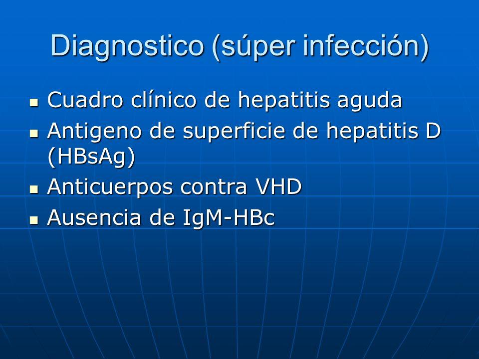 Diagnostico (súper infección) Cuadro clínico de hepatitis aguda Cuadro clínico de hepatitis aguda Antigeno de superficie de hepatitis D (HBsAg) Antige