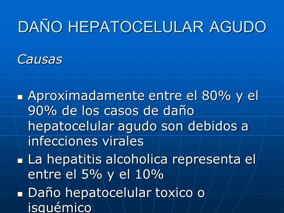 DAÑO HEPATOCELULAR AGUDO Causas Aproximadamente entre el 80% y el 90% de los casos de daño hepatocelular agudo son debidos a infecciones virales Aprox