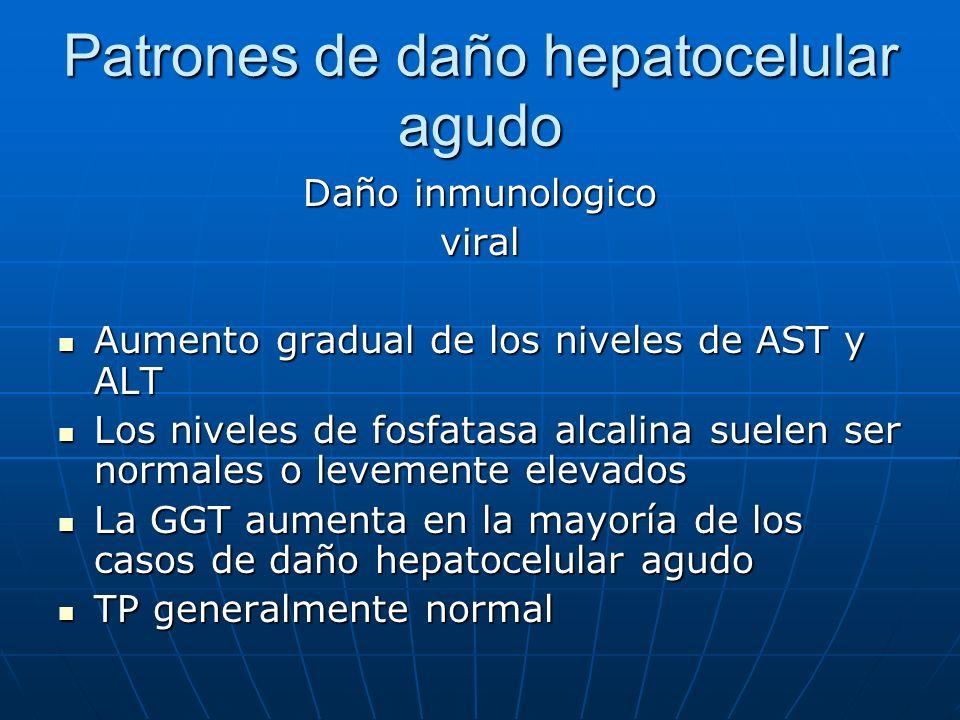 Patrones de daño hepatocelular agudo Daño inmunologico viral Aumento gradual de los niveles de AST y ALT Aumento gradual de los niveles de AST y ALT L