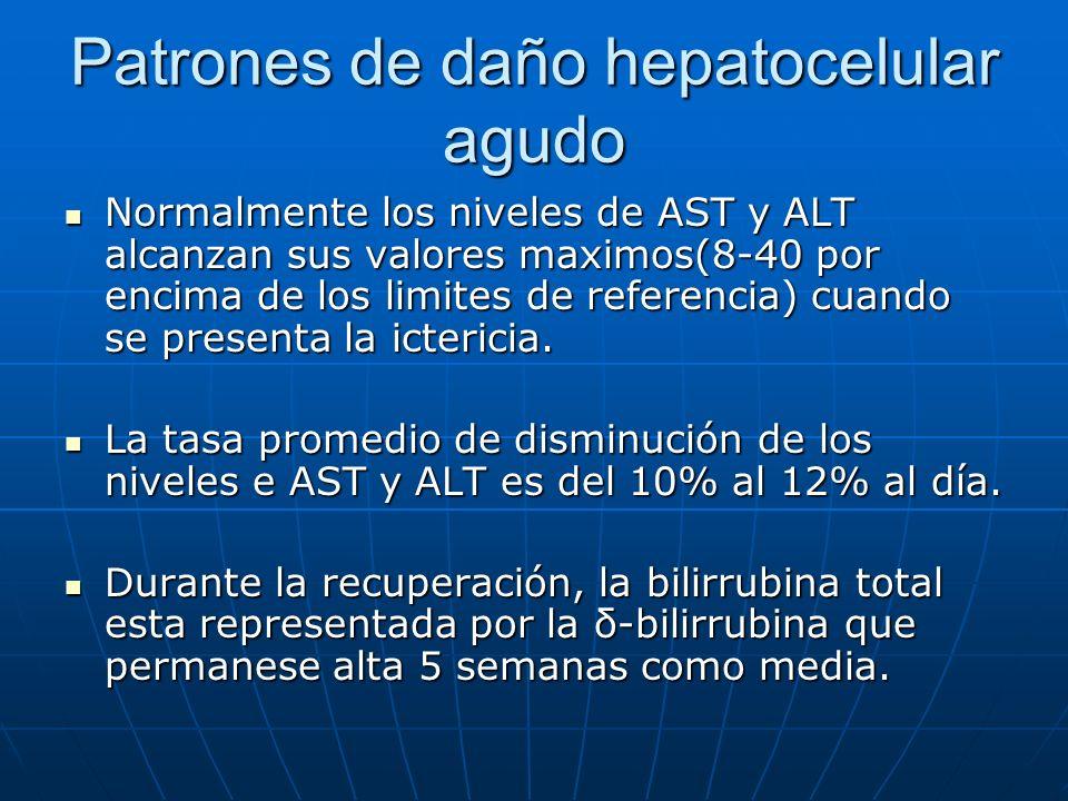 Patrones de daño hepatocelular agudo Normalmente los niveles de AST y ALT alcanzan sus valores maximos(8-40 por encima de los limites de referencia) c