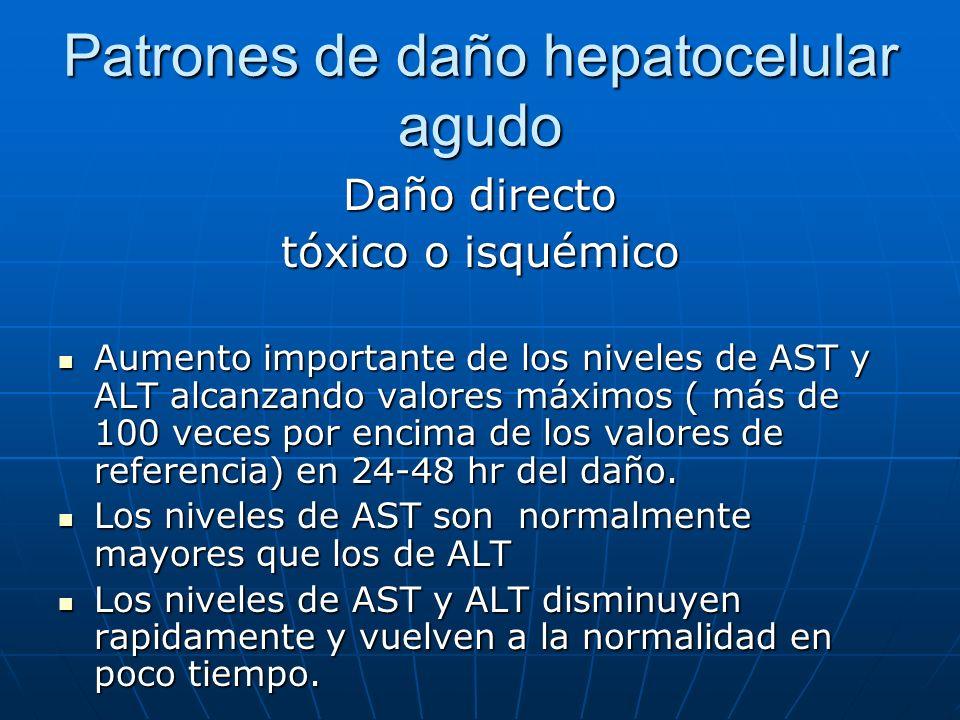 Patrones de daño hepatocelular agudo Daño directo tóxico o isquémico Aumento importante de los niveles de AST y ALT alcanzando valores máximos ( más d