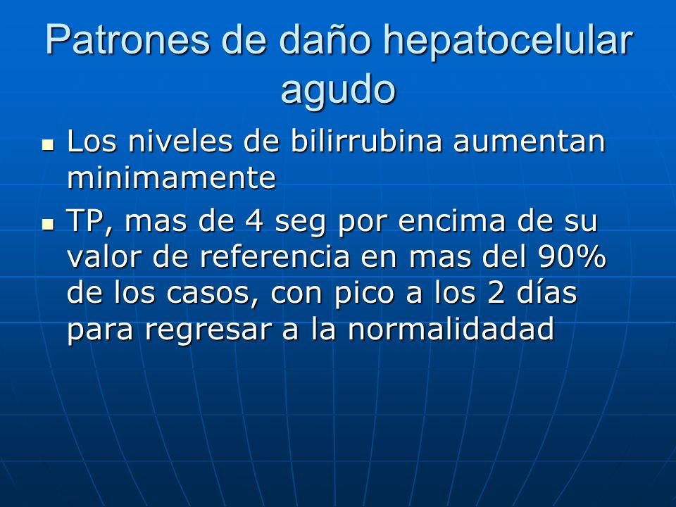 Patrones de daño hepatocelular agudo Los niveles de bilirrubina aumentan minimamente Los niveles de bilirrubina aumentan minimamente TP, mas de 4 seg