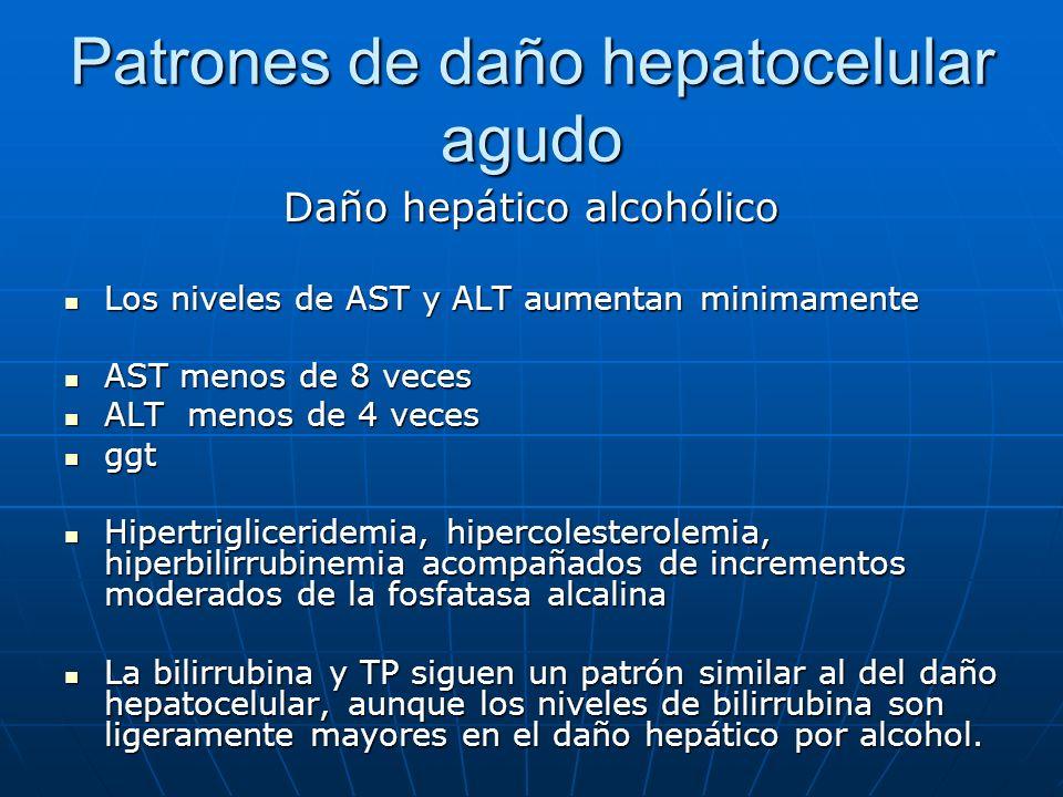 Patrones de daño hepatocelular agudo Daño hepático alcohólico Los niveles de AST y ALT aumentan minimamente Los niveles de AST y ALT aumentan minimame