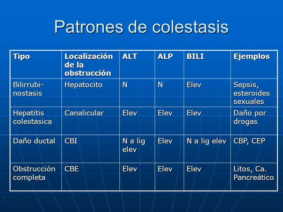Patrones de colestasis Tipo Localización de la obstrucción ALTALPBILIEjemplos Bilirrubi- nostasis HepatocitoNNElev Sepsis, esteroides sexuales Hepatit