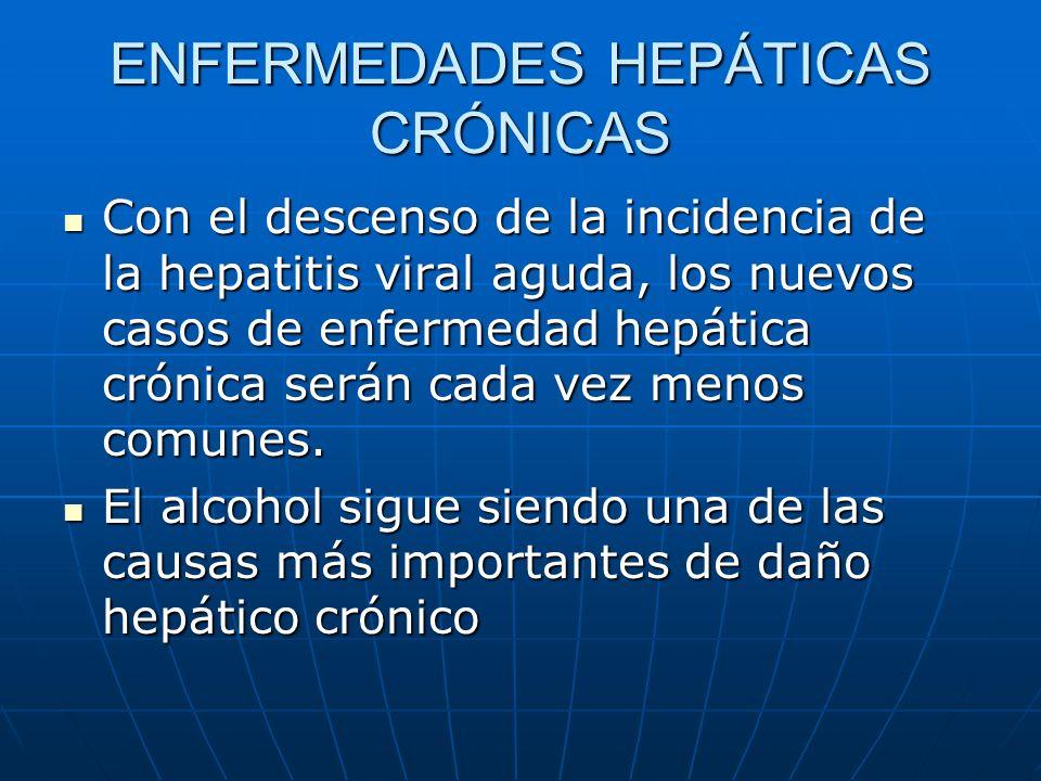 ENFERMEDADES HEPÁTICAS CRÓNICAS Con el descenso de la incidencia de la hepatitis viral aguda, los nuevos casos de enfermedad hepática crónica serán ca