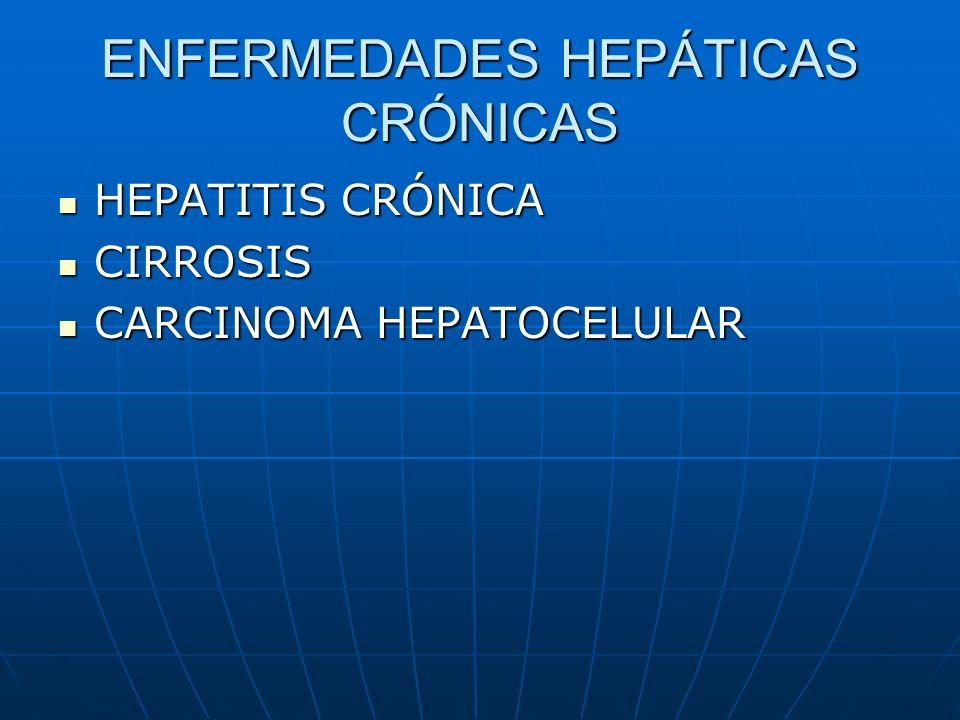 ENFERMEDADES HEPÁTICAS CRÓNICAS HEPATITIS CRÓNICA HEPATITIS CRÓNICA CIRROSIS CIRROSIS CARCINOMA HEPATOCELULAR CARCINOMA HEPATOCELULAR