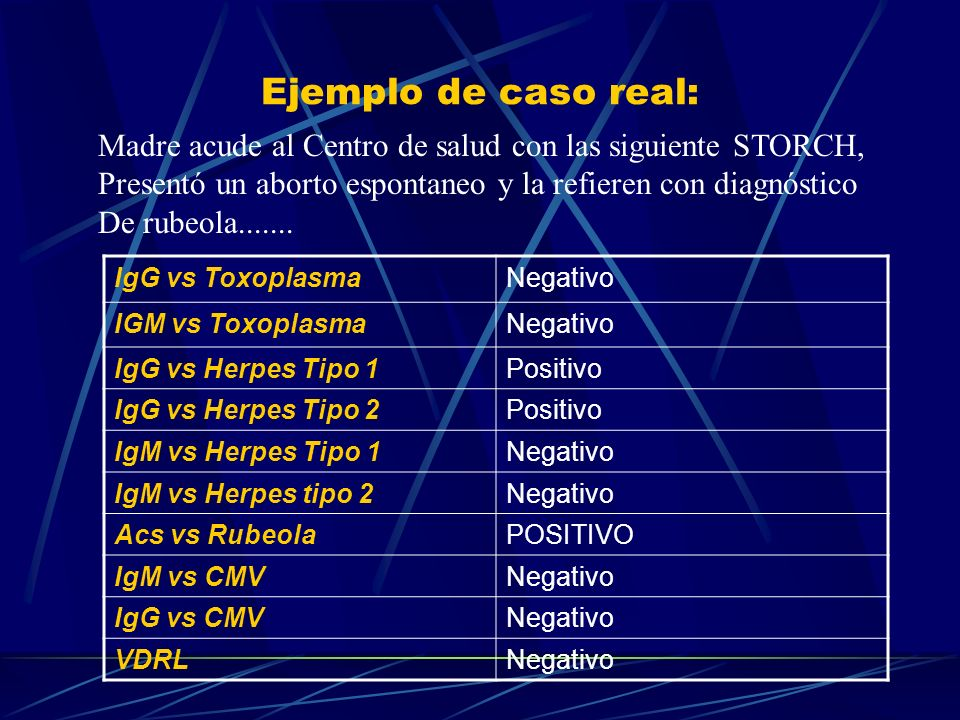 Ejemplo de caso real: IgG vs ToxoplasmaNegativo IGM vs ToxoplasmaNegativo IgG vs Herpes Tipo 1Positivo IgG vs Herpes Tipo 2Positivo IgM vs Herpes Tipo