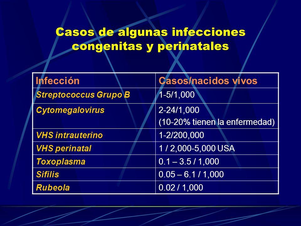 Casos de algunas infecciones congenitas y perinatales InfecciónCasos/nacidos vivos Streptococcus Grupo B1-5/1,000 Cytomegalovirus2-24/1,000 (10-20% ti