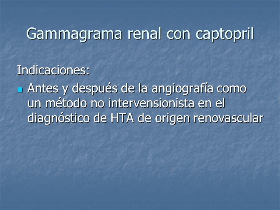 Gammagrama renal con captopril Indicaciones: Antes y después de la angiografía como un método no intervensionista en el diagnóstico de HTA de origen r