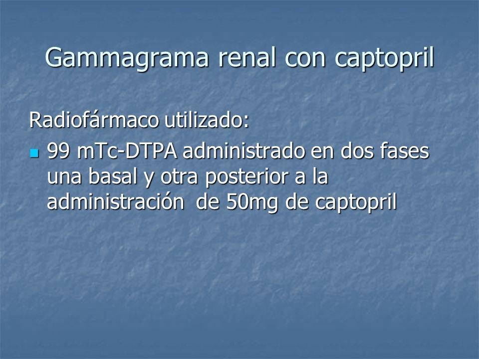 Gammagrama renal con captopril Radiofármaco utilizado: 99 mTc-DTPA administrado en dos fases una basal y otra posterior a la administración de 50mg de