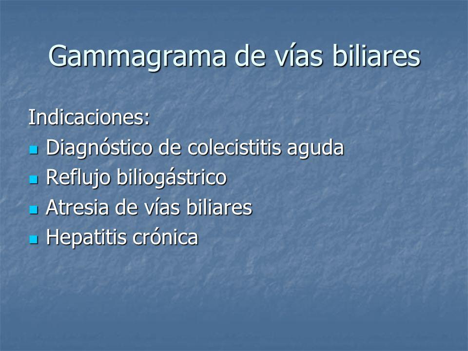 Gammagrama de vías biliares Indicaciones: Diagnóstico de colecistitis aguda Diagnóstico de colecistitis aguda Reflujo biliogástrico Reflujo biliogástr