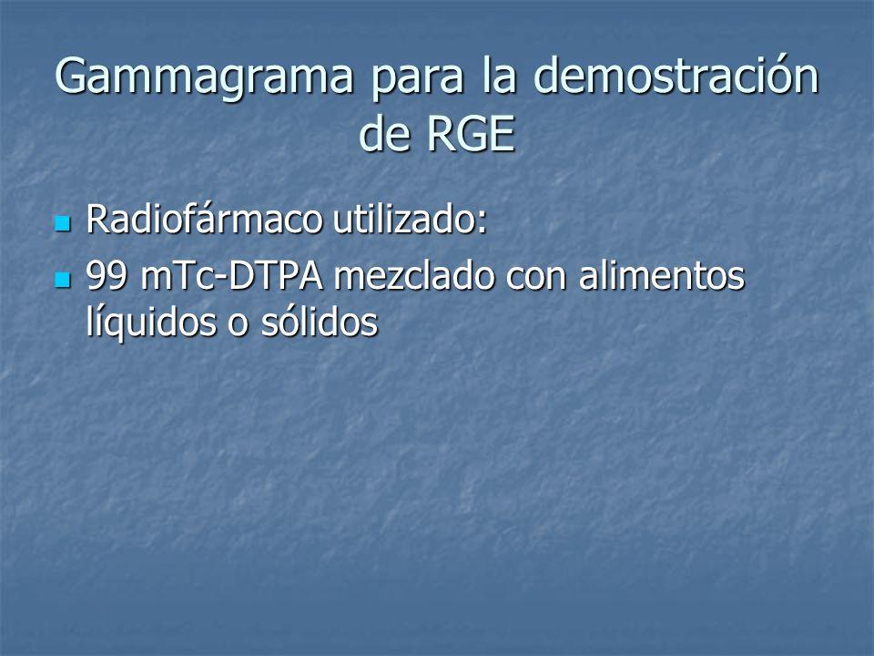 Gammagrama para la demostración de RGE Radiofármaco utilizado: Radiofármaco utilizado: 99 mTc-DTPA mezclado con alimentos líquidos o sólidos 99 mTc-DT