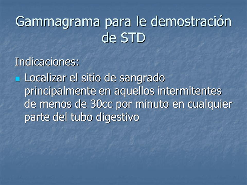 Gammagrama para le demostración de STD Indicaciones: Localizar el sitio de sangrado principalmente en aquellos intermitentes de menos de 30cc por minu