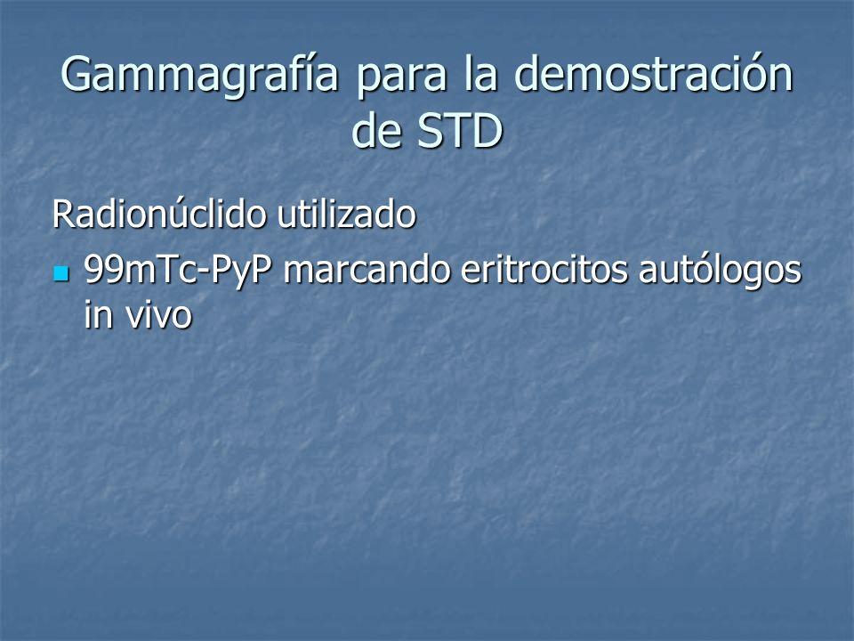Gammagrafía para la demostración de STD Radionúclido utilizado 99mTc-PyP marcando eritrocitos autólogos in vivo 99mTc-PyP marcando eritrocitos autólog