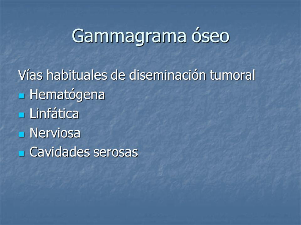 Gammagrama óseo Vías habituales de diseminación tumoral Hematógena Hematógena Linfática Linfática Nerviosa Nerviosa Cavidades serosas Cavidades serosa