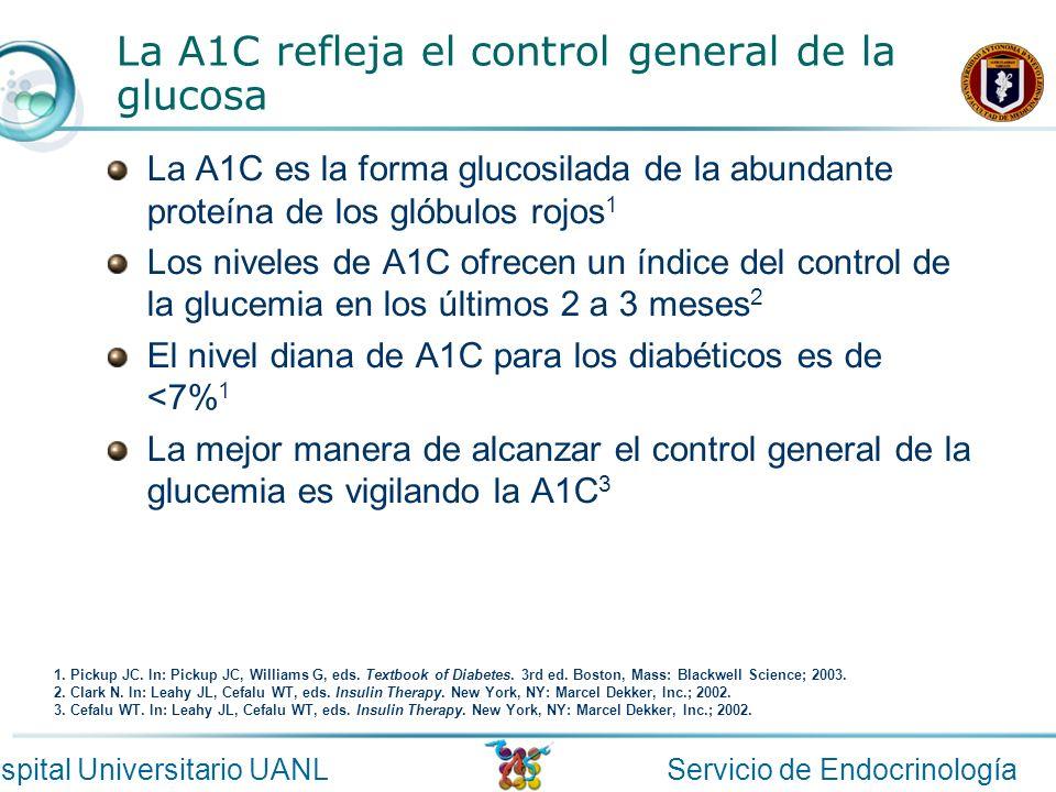 Servicio de EndocrinologíaHospital Universitario UANL La A1C refleja el control general de la glucosa La A1C es la forma glucosilada de la abundante p