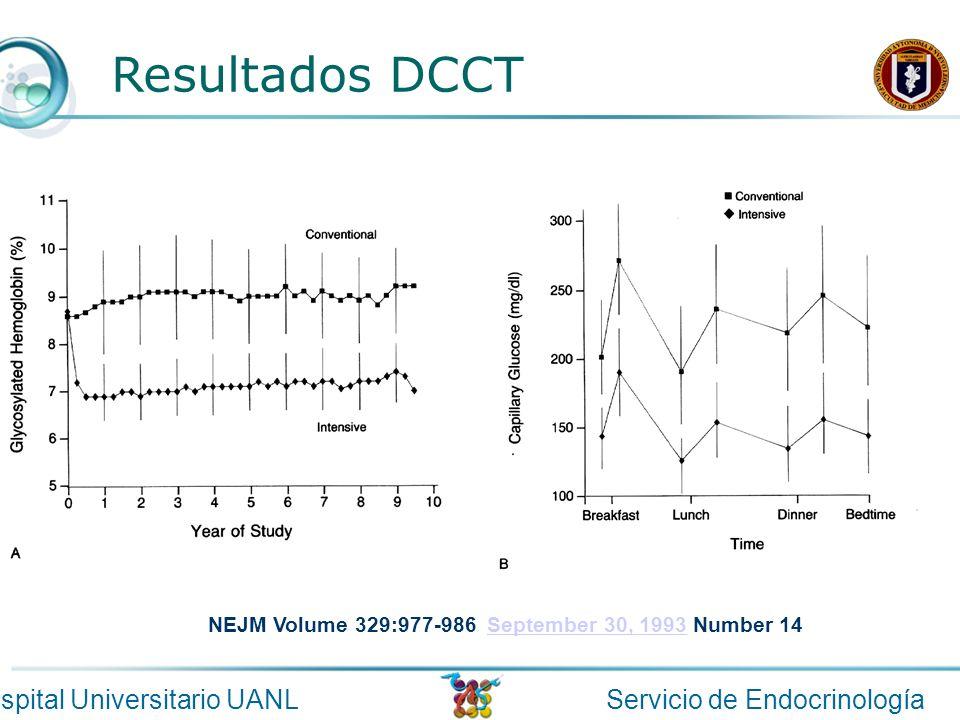 Servicio de EndocrinologíaHospital Universitario UANL Resultados DCCT NEJM Volume 329:977-986 September 30, 1993 Number 14September 30, 1993