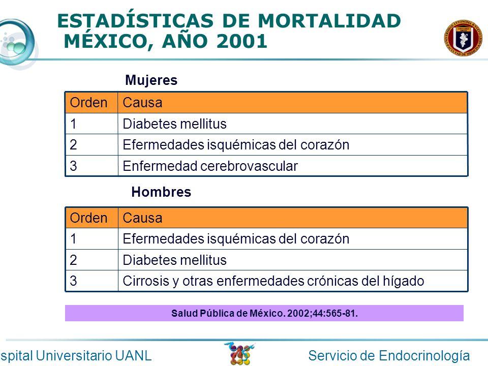 Servicio de EndocrinologíaHospital Universitario UANL ESTADÍSTICAS DE MORTALIDAD MÉXICO, AÑO 2001 Enfermedad cerebrovascular3 Efermedades isquémicas d