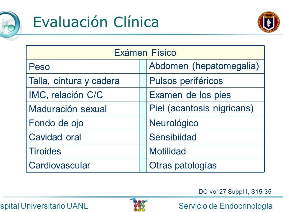 Servicio de EndocrinologíaHospital Universitario UANL Evaluación Clínica Otras patologíasCardiovascular MotilidadTiroides SensibiidadCavidad oral Neur