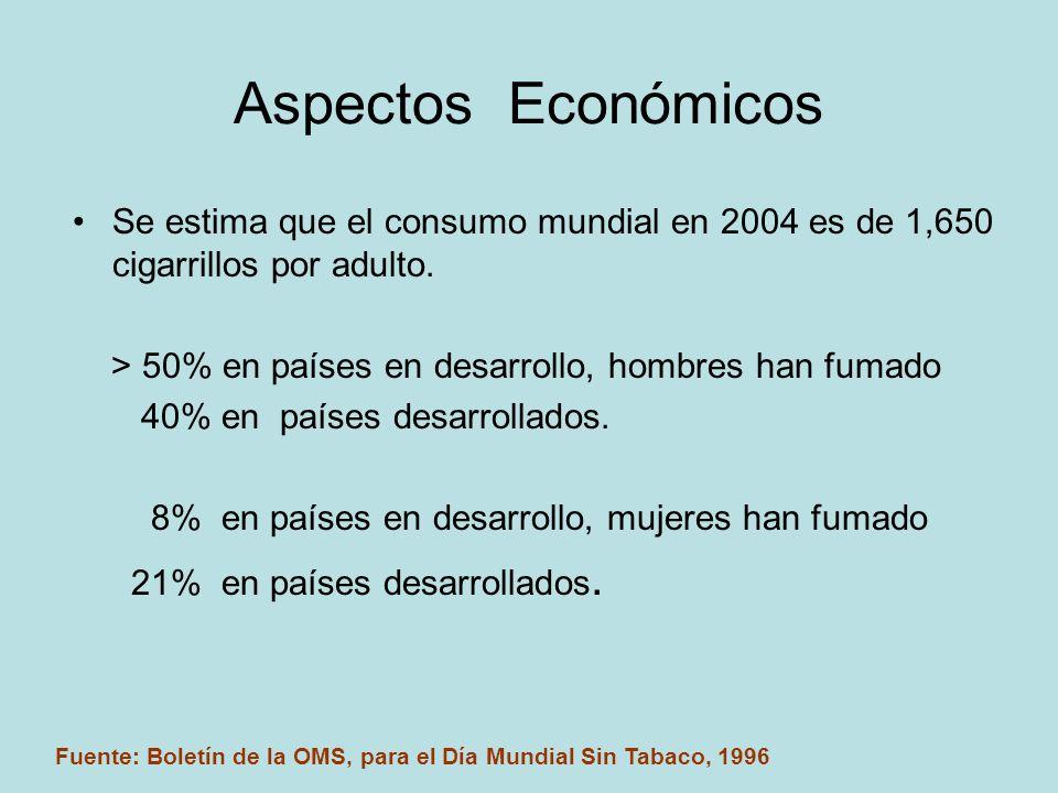 Aspectos Económicos Se estima que el consumo mundial en 2004 es de 1,650 cigarrillos por adulto.