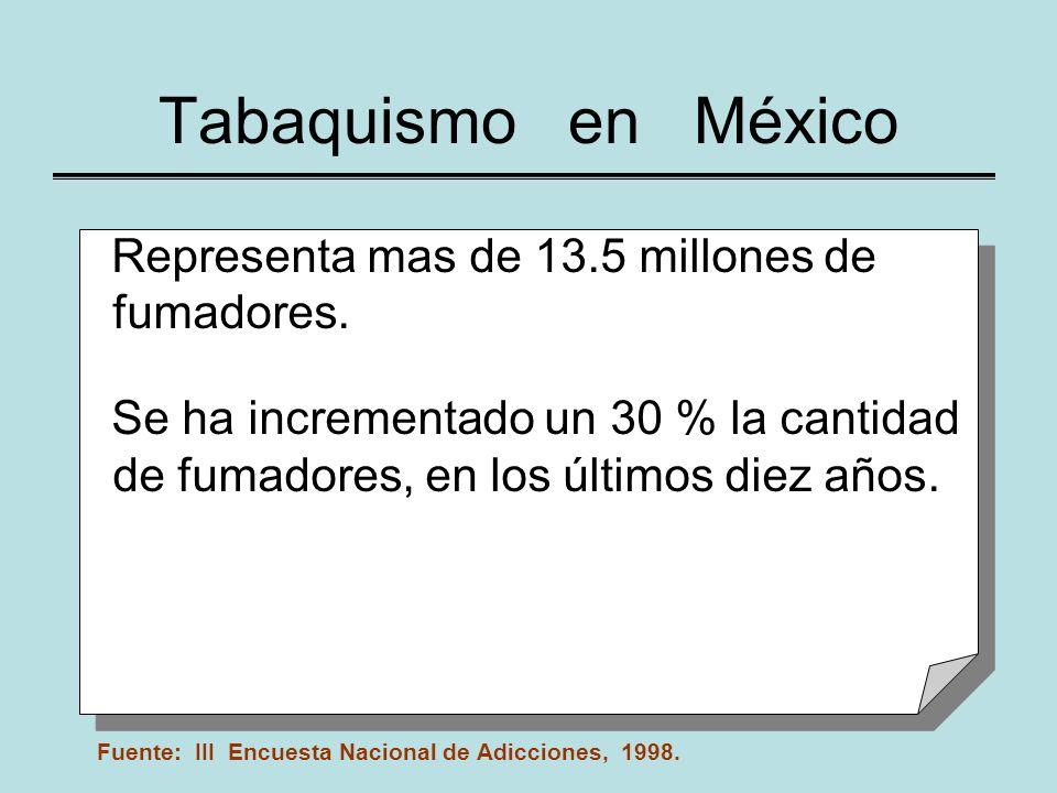 Tabaquismo en México Representa mas de 13.5 millones de fumadores.