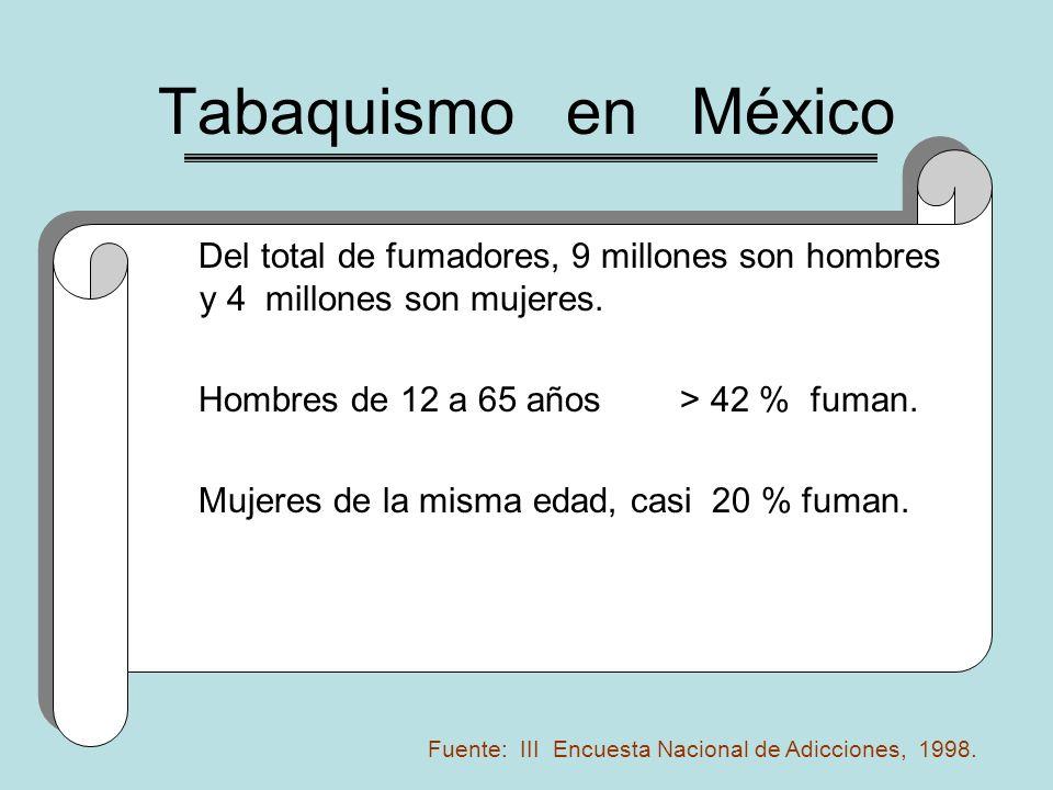 Tabaquismo en México Del total de fumadores, 9 millones son hombres y 4 millones son mujeres.