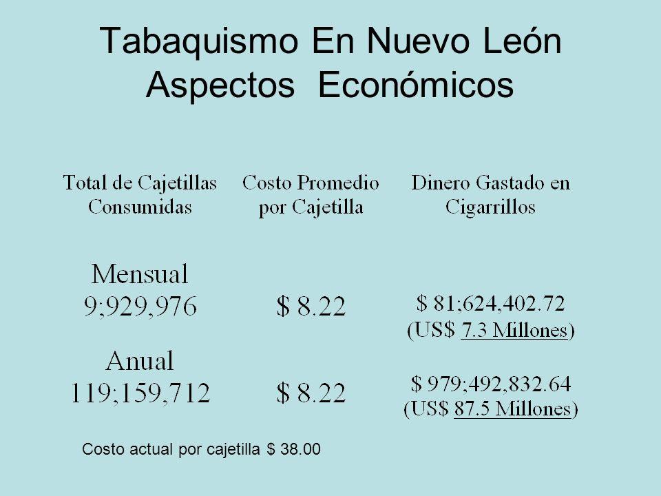 Tabaquismo En Nuevo León Aspectos Económicos Costo actual por cajetilla $ 38.00