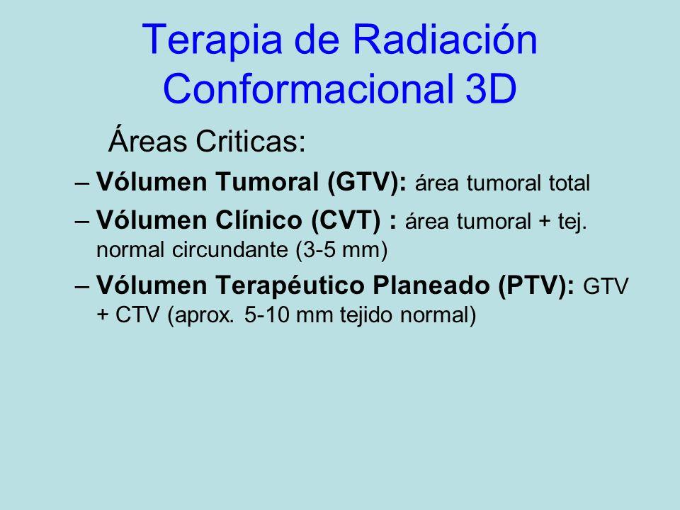 Terapia de Radiación Conformacional 3D Áreas Criticas: –Vólumen Tumoral (GTV): área tumoral total –Vólumen Clínico (CVT) : área tumoral + tej.