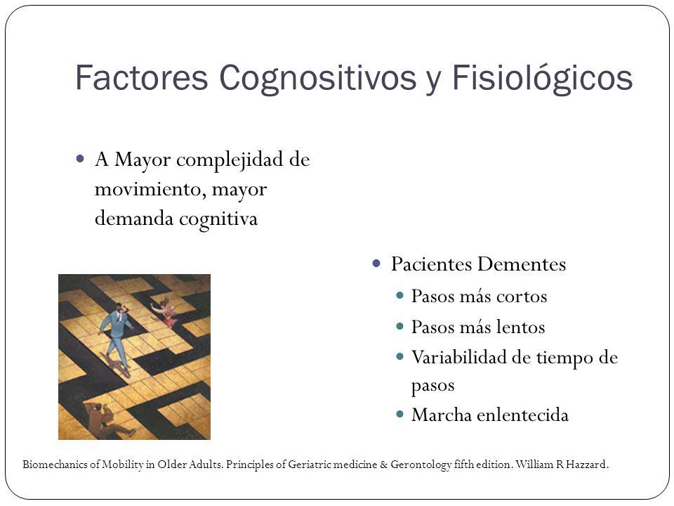 Factores Cognositivos y Fisiológicos A Mayor complejidad de movimiento, mayor demanda cognitiva Pacientes Dementes Pasos más cortos Pasos más lentos V