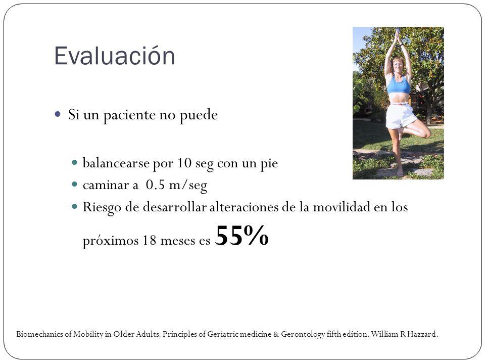 Evaluación Si un paciente no puede balancearse por 10 seg con un pie caminar a 0.5 m/seg Riesgo de desarrollar alteraciones de la movilidad en los pró