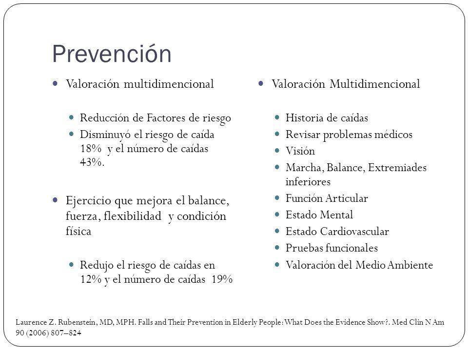 Prevención Valoración multidimencional Reducción de Factores de riesgo Disminuyó el riesgo de caída 18% y el número de caídas 43%. Ejercicio que mejor