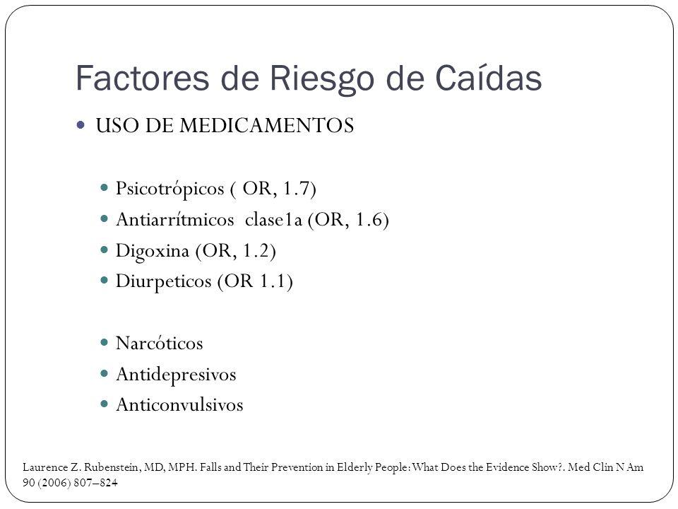 Factores de Riesgo de Caídas USO DE MEDICAMENTOS Psicotrópicos ( OR, 1.7) Antiarrítmicos clase1a (OR, 1.6) Digoxina (OR, 1.2) Diurpeticos (OR 1.1) Nar