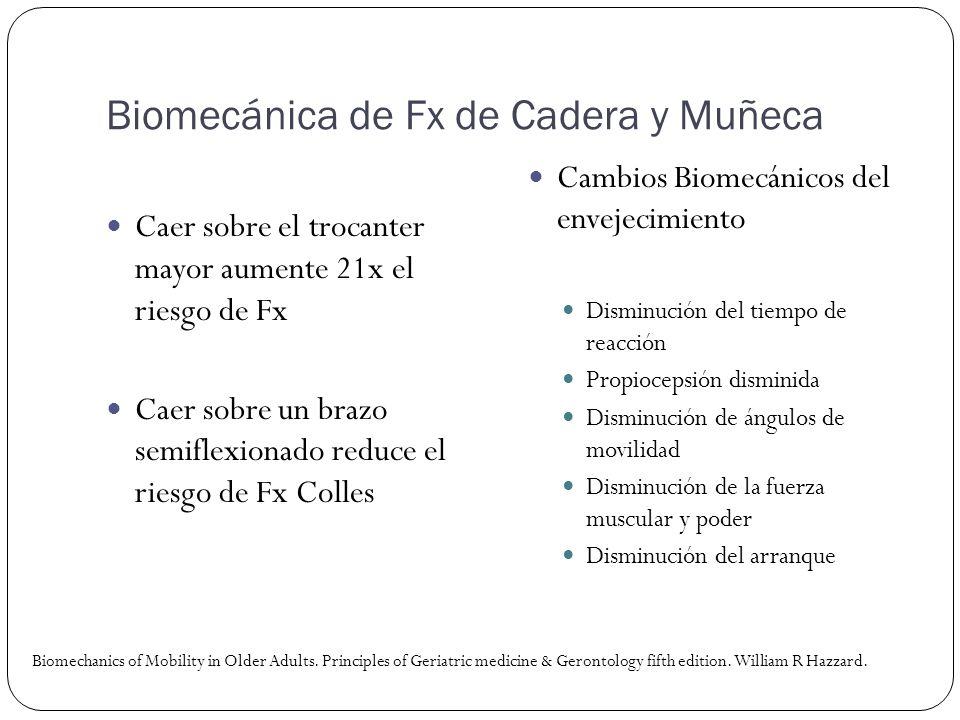 Biomecánica de Fx de Cadera y Muñeca Caer sobre el trocanter mayor aumente 21x el riesgo de Fx Caer sobre un brazo semiflexionado reduce el riesgo de