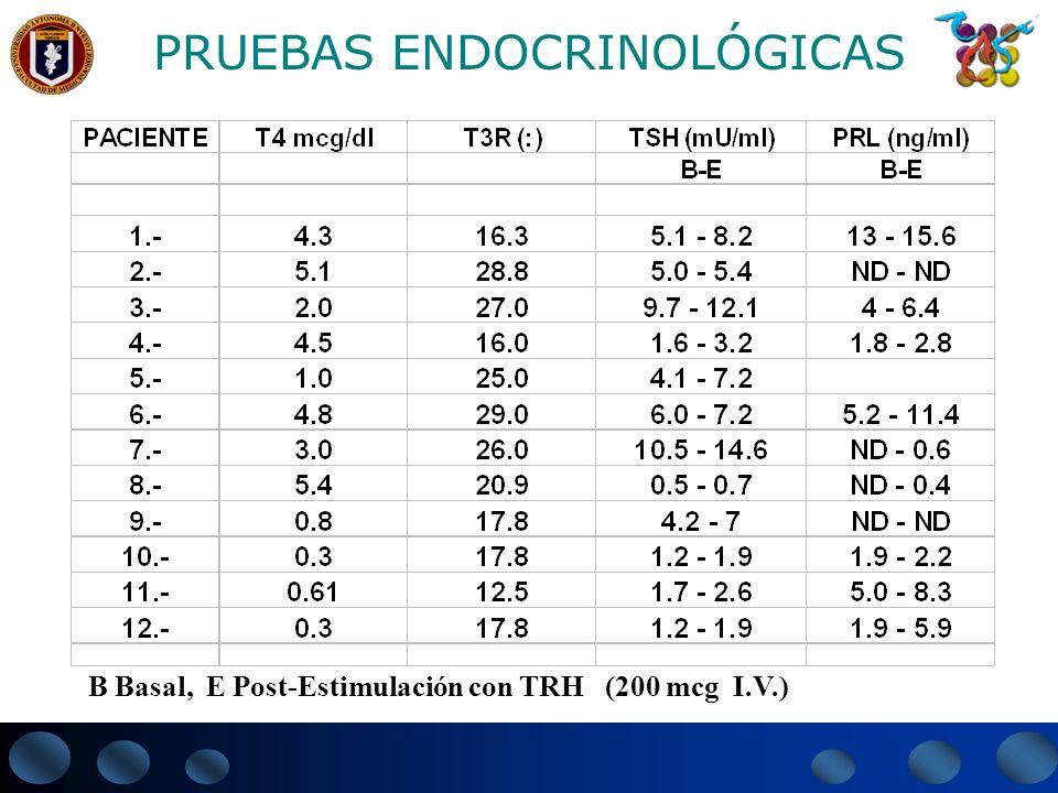 B Basal, E Post-Estimulación con TRH (200 mcg I.V.) PRUEBAS ENDOCRINOLÓGICAS